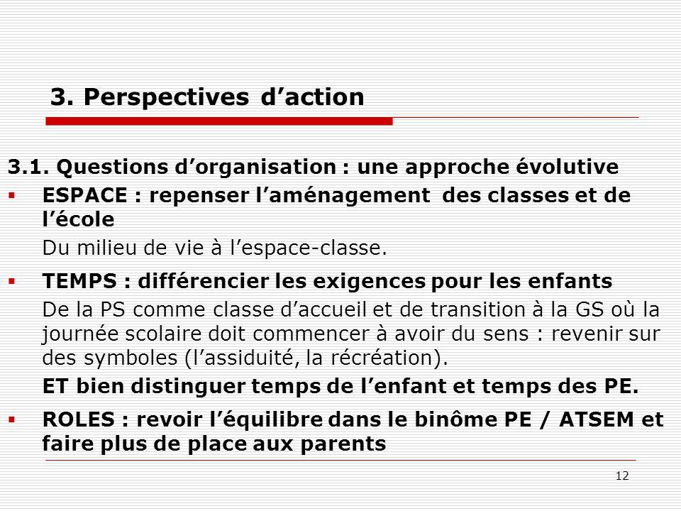 3. Perspectives d'action