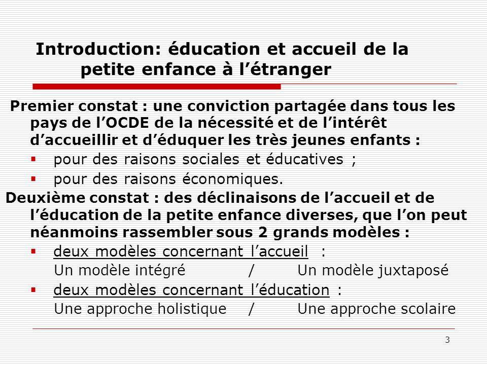 Introduction: éducation et accueil de la petite enfance à l'étranger