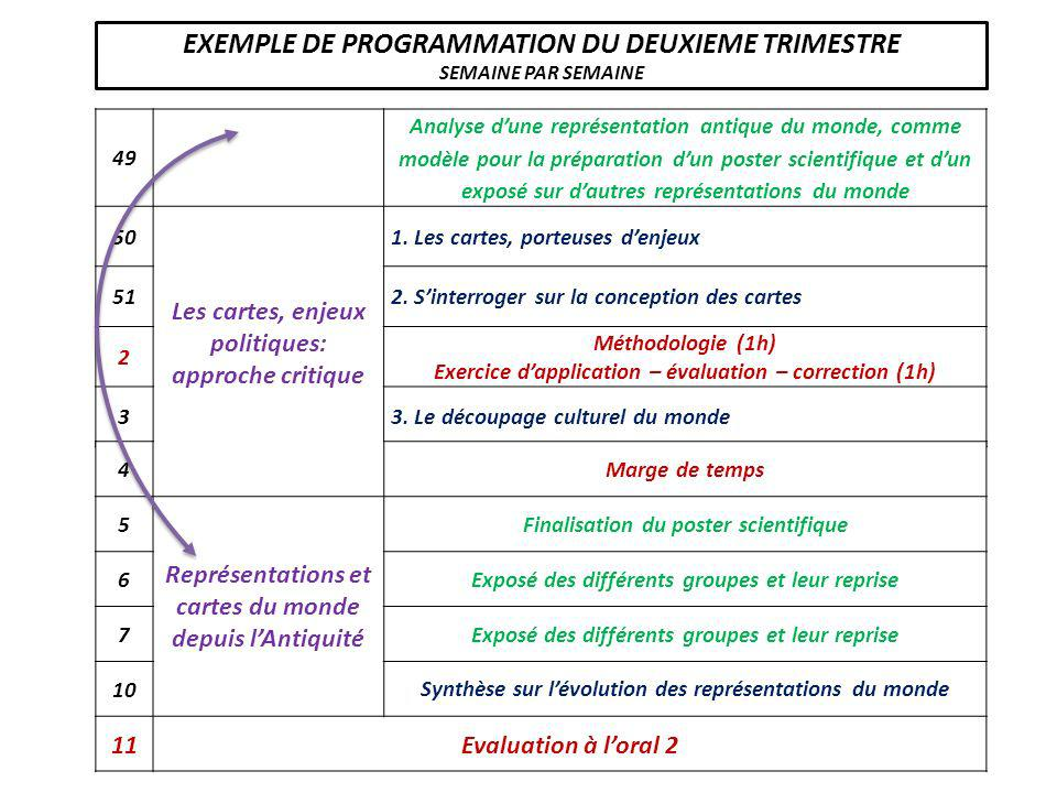 EXEMPLE DE PROGRAMMATION DU DEUXIEME TRIMESTRE