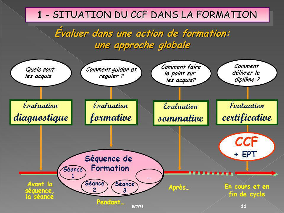 CCF diagnostique formative sommative certificative