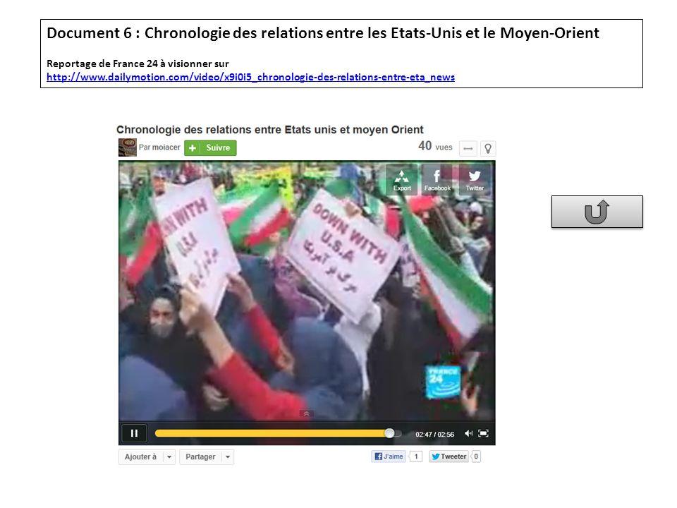 Document 6 : Chronologie des relations entre les Etats-Unis et le Moyen-Orient