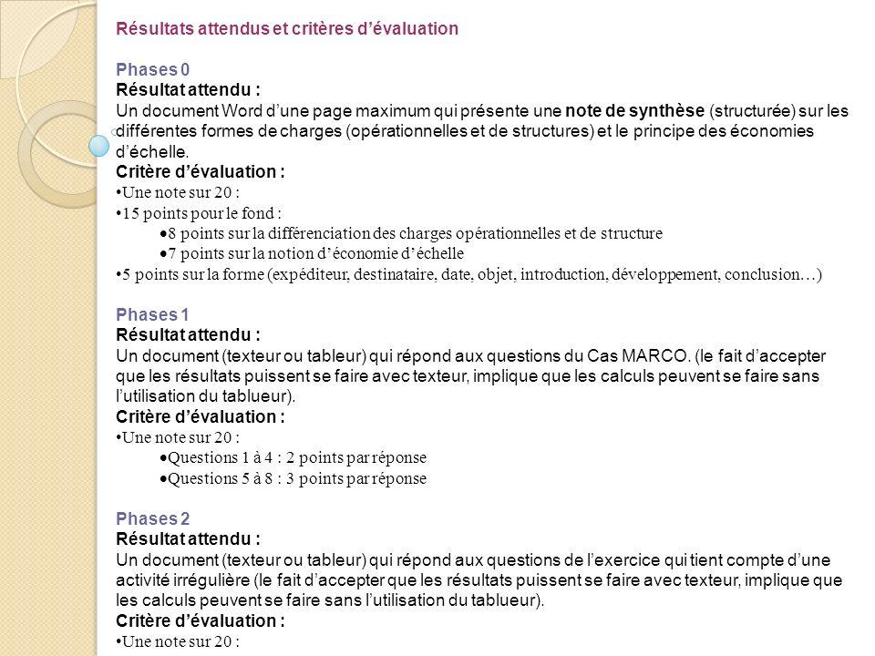 Résultats attendus et critères d'évaluation