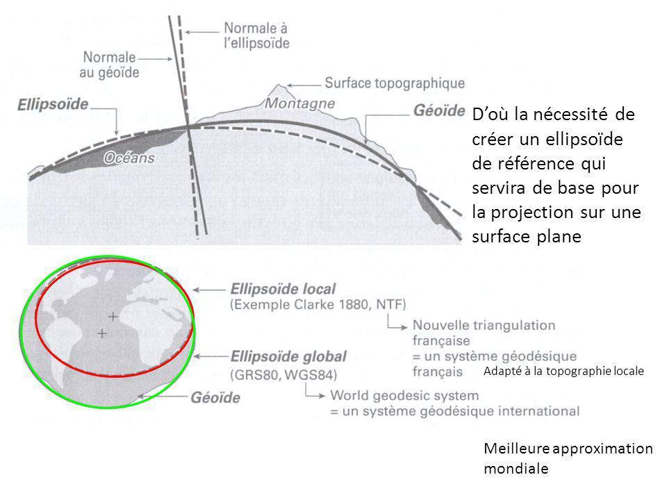 D'où la nécessité de créer un ellipsoïde de référence qui servira de base pour la projection sur une surface plane
