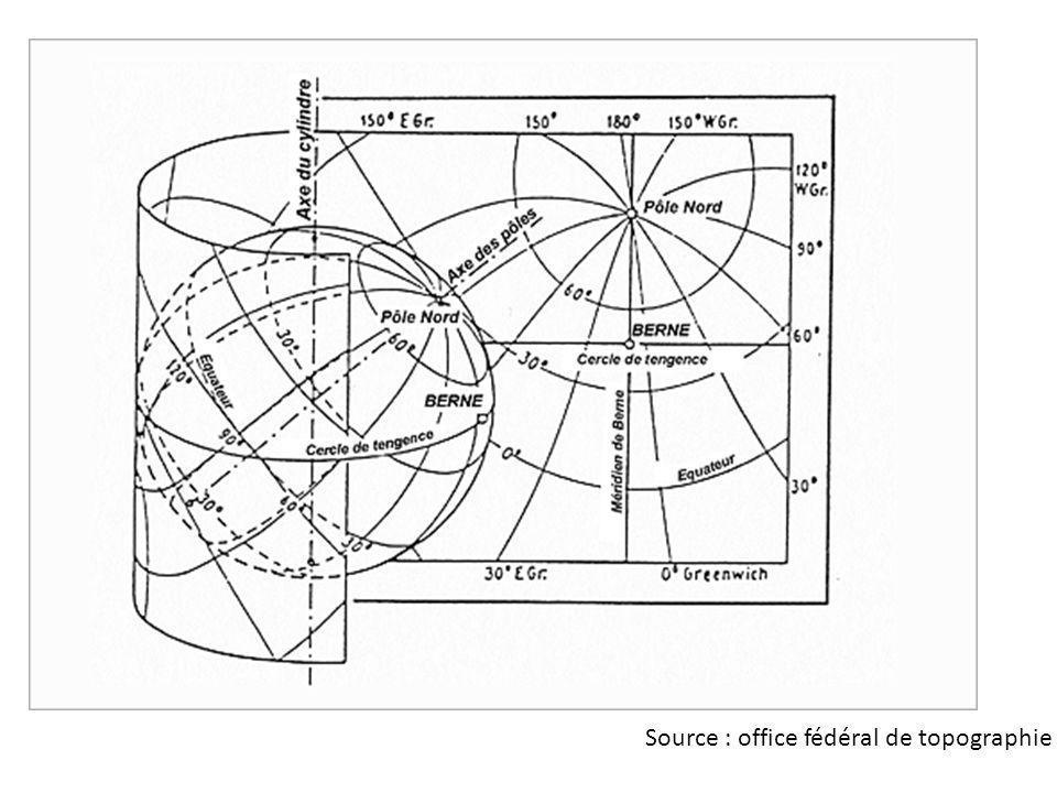 Source : office fédéral de topographie