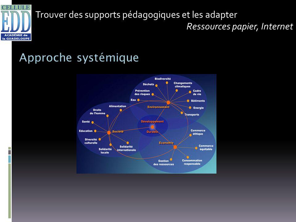 Approche systémique Trouver des supports pédagogiques et les adapter