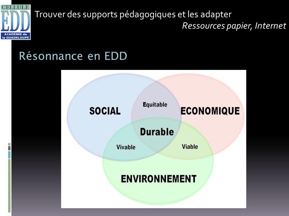 Résonnance en EDD Trouver des supports pédagogiques et les adapter