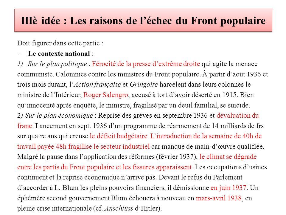IIIè idée : Les raisons de l'échec du Front populaire