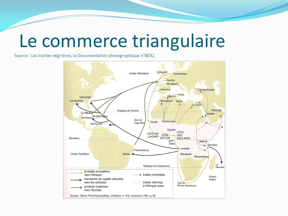 Le commerce triangulaire Source : Les traites négrières, la Documentation photographique n°8032