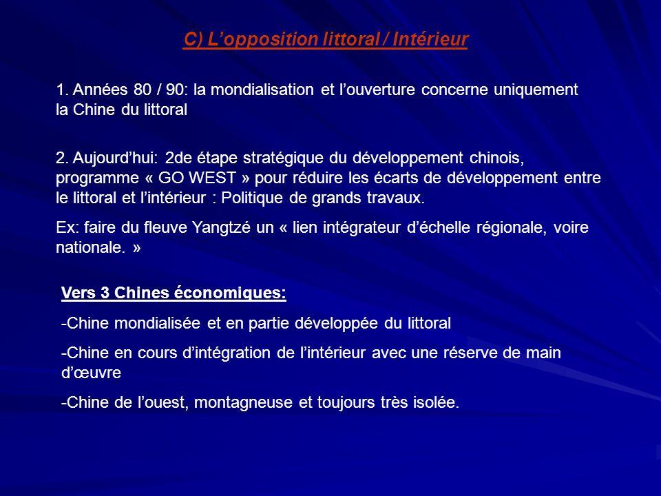 C) L'opposition littoral / Intérieur
