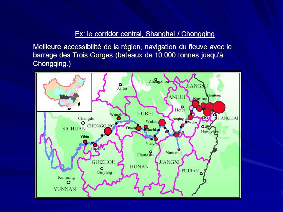 Ex: le corridor central, Shanghai / Chongqing