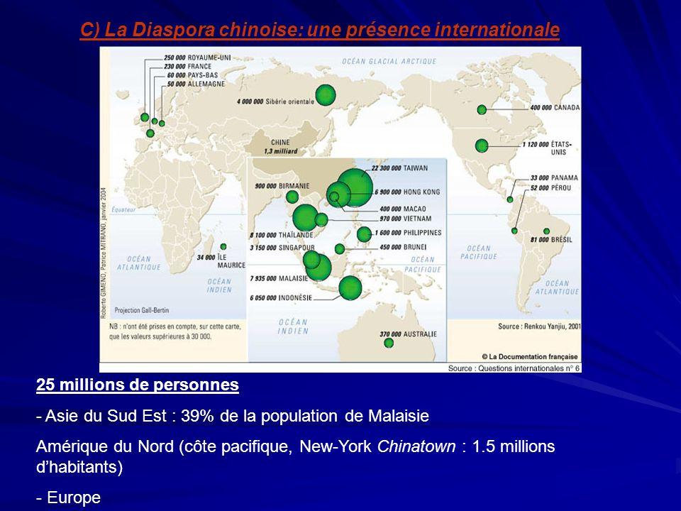 C) La Diaspora chinoise: une présence internationale