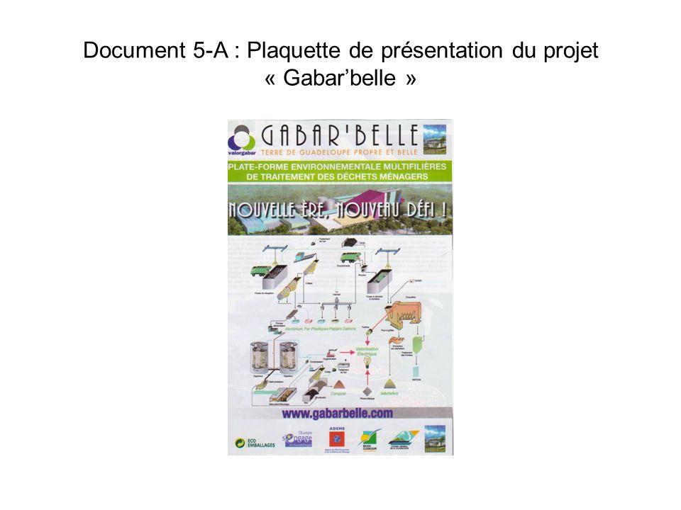Document 5-A : Plaquette de présentation du projet « Gabar'belle »