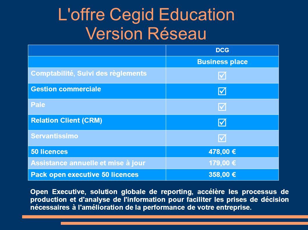 L offre Cegid Education
