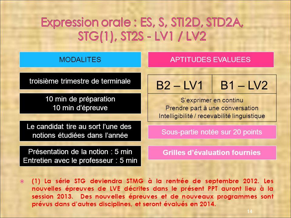 Expression orale : ES, S, STI2D, STD2A, STG(1), ST2S - LV1 / LV2