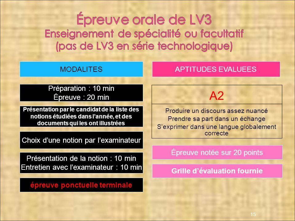 Épreuve orale de LV3 Enseignement de spécialité ou facultatif (pas de LV3 en série technologique)