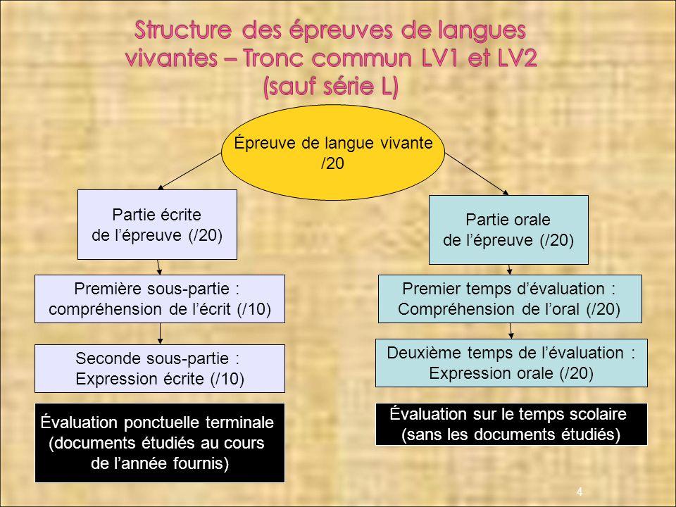 Structure des épreuves de langues vivantes – Tronc commun LV1 et LV2 (sauf série L)
