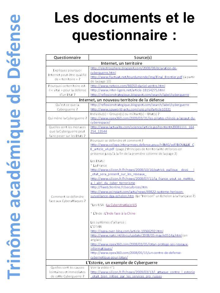 Les documents et le questionnaire : Trinôme académique de Défense