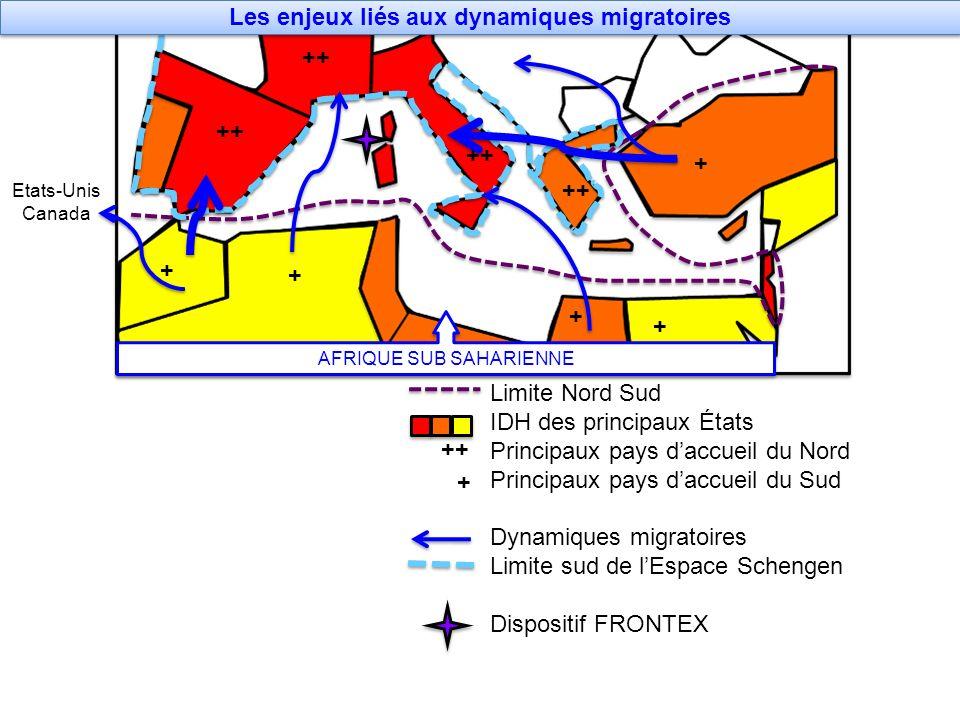 Les enjeux liés aux dynamiques migratoires