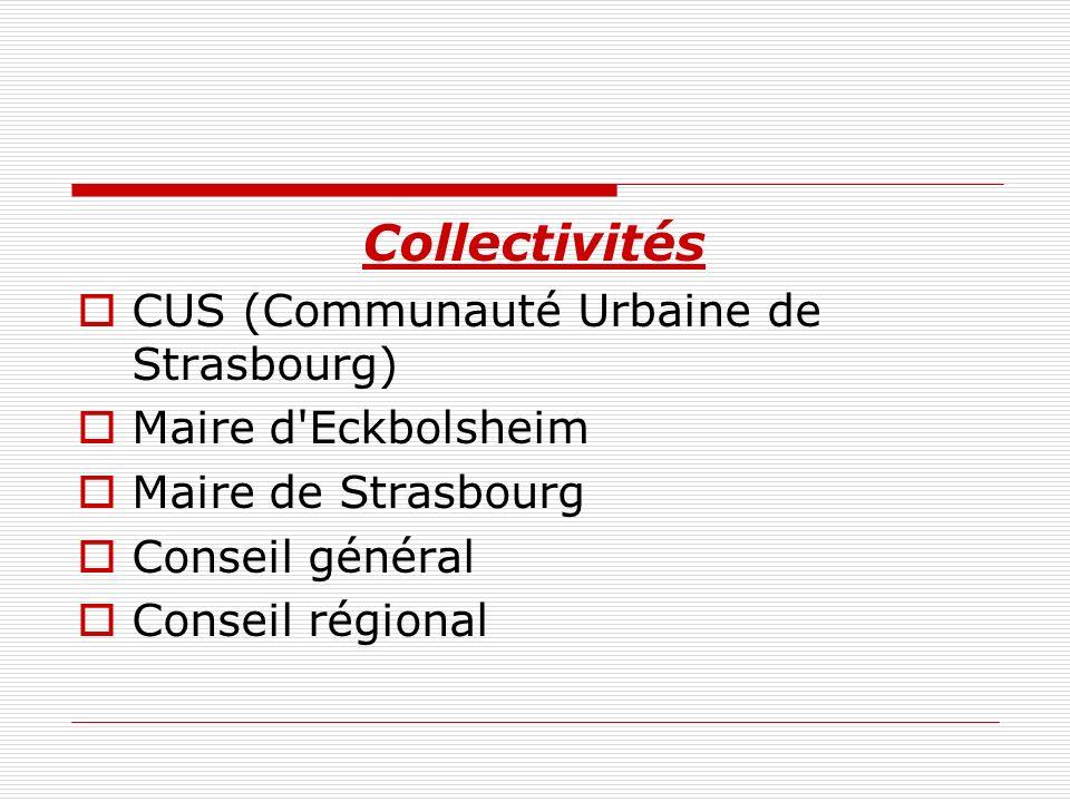Collectivités CUS (Communauté Urbaine de Strasbourg)