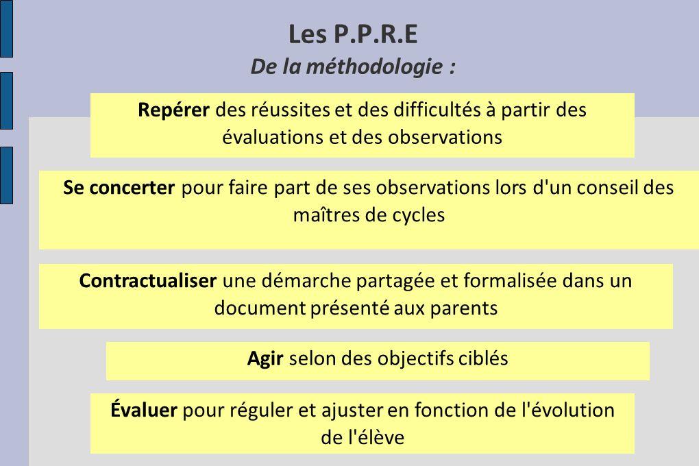 Les P.P.R.E De la méthodologie :