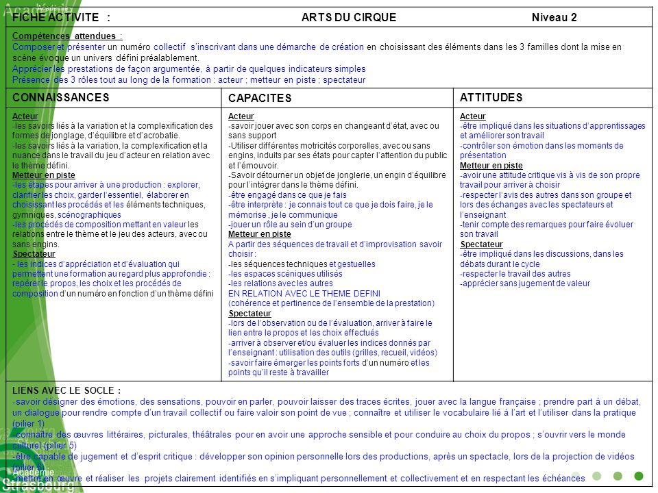 FICHE ACTIVITE : ARTS DU CIRQUE Niveau 2