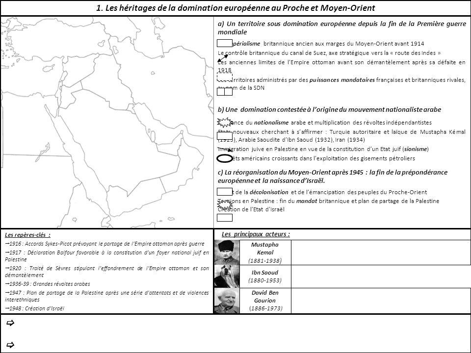 1. Les héritages de la domination européenne au Proche et Moyen-Orient