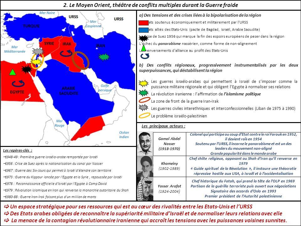 2. Le Moyen Orient, théâtre de conflits multiples durant la Guerre froide