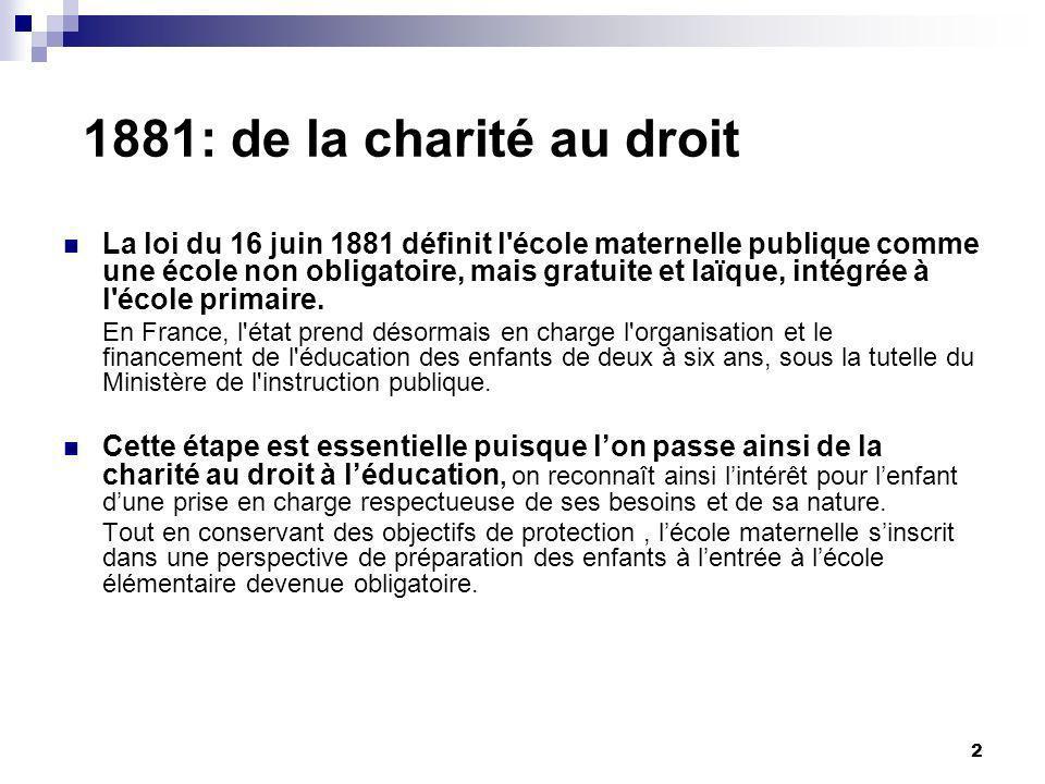 1881: de la charité au droit