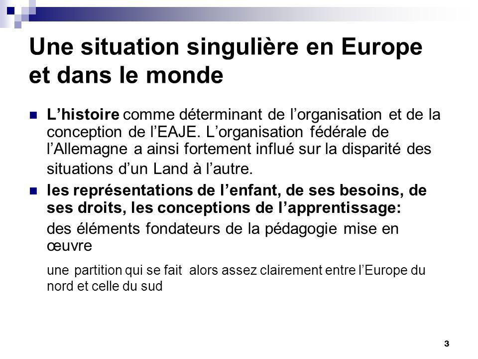 Une situation singulière en Europe et dans le monde