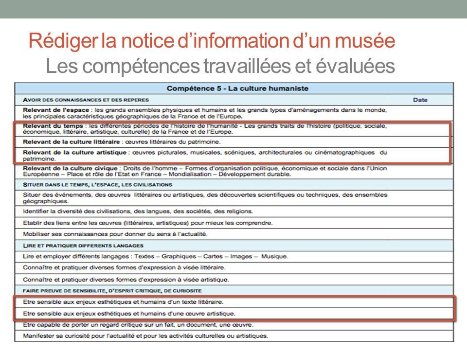 Rédiger la notice d'information d'un musée Les compétences travaillées et évaluées