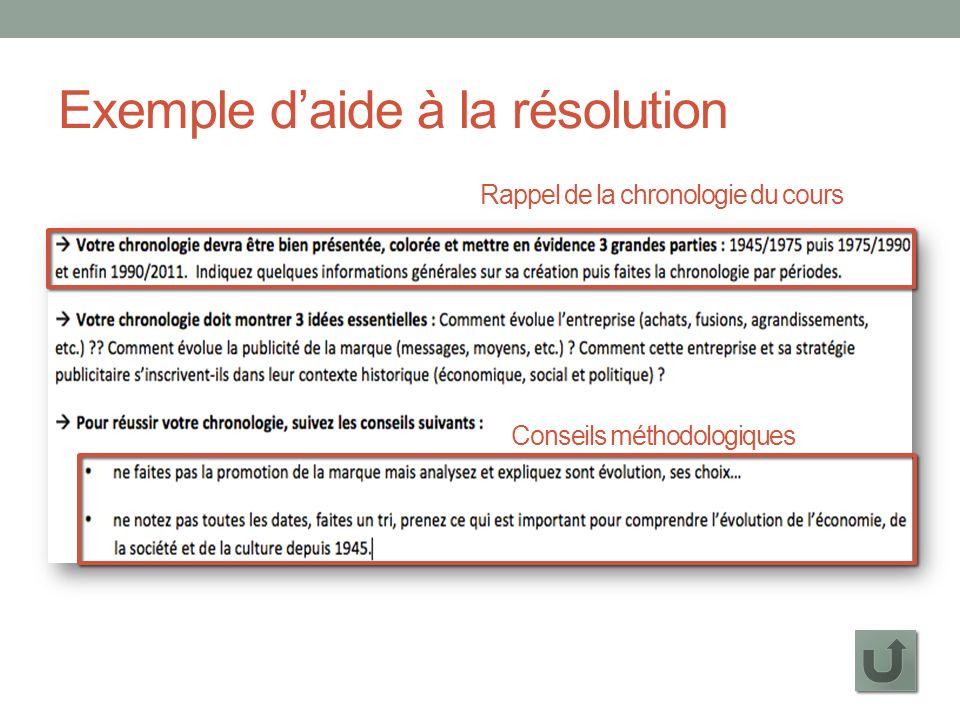 Exemple d'aide à la résolution