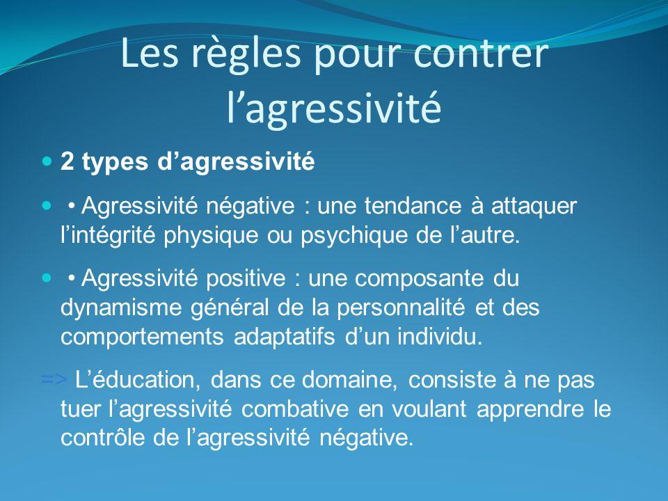 Les règles pour contrer l'agressivité