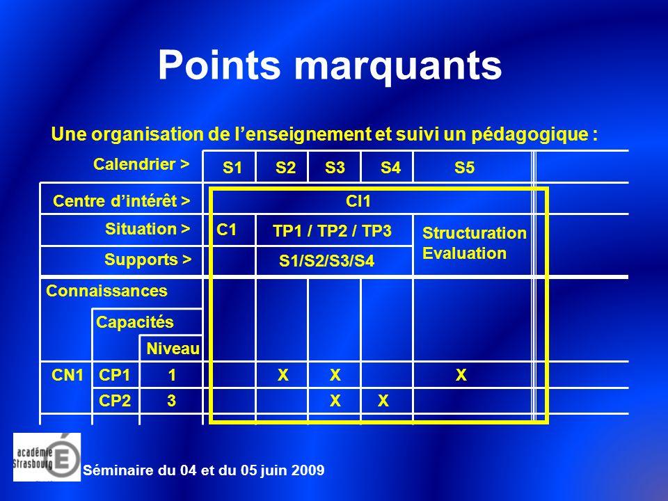 Points marquants Une organisation de l'enseignement et suivi un pédagogique : Calendrier > S1. S2.