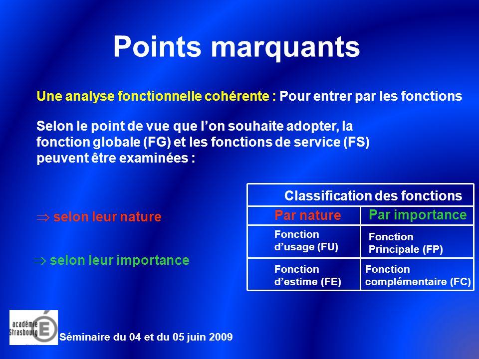 Points marquants Une analyse fonctionnelle cohérente : Pour entrer par les fonctions.