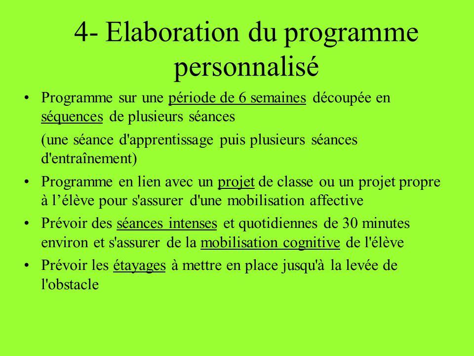 4- Elaboration du programme personnalisé