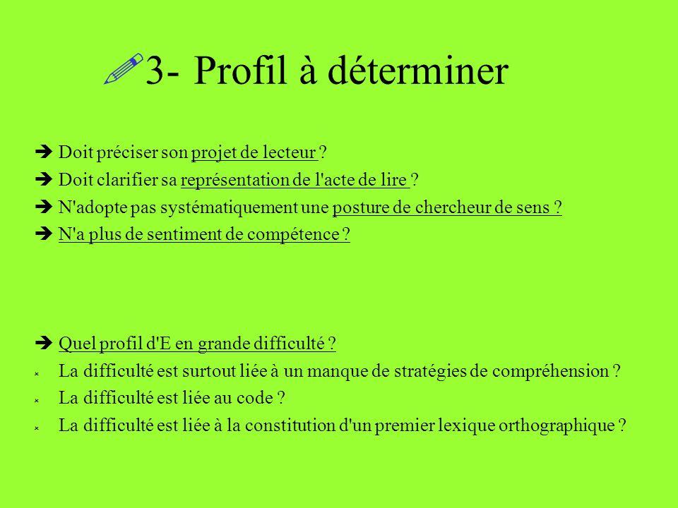 3- Profil à déterminer Doit préciser son projet de lecteur