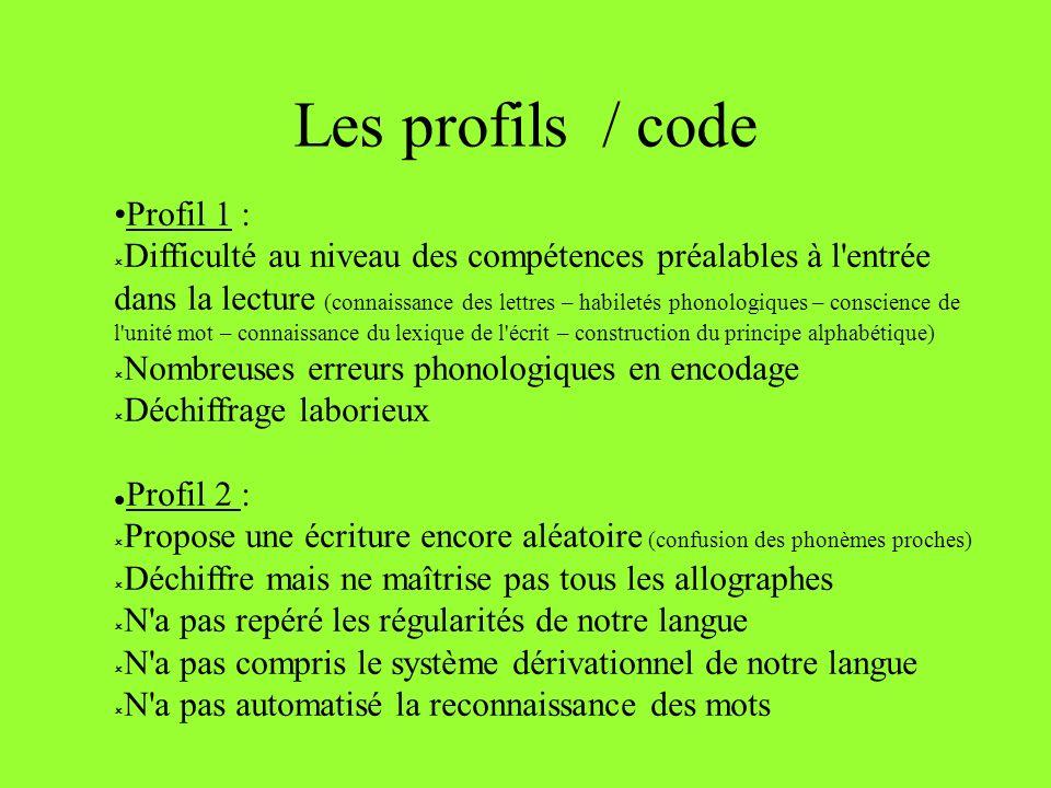 Les profils / code Profil 1 :