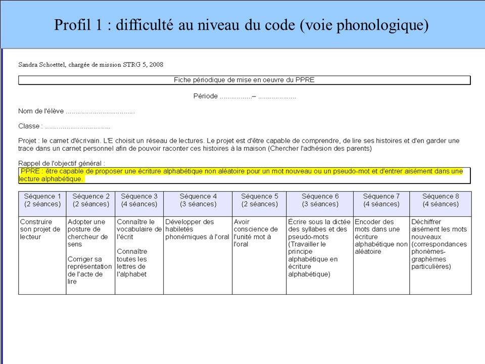 Profil 1 : difficulté au niveau du code (voie phonologique)