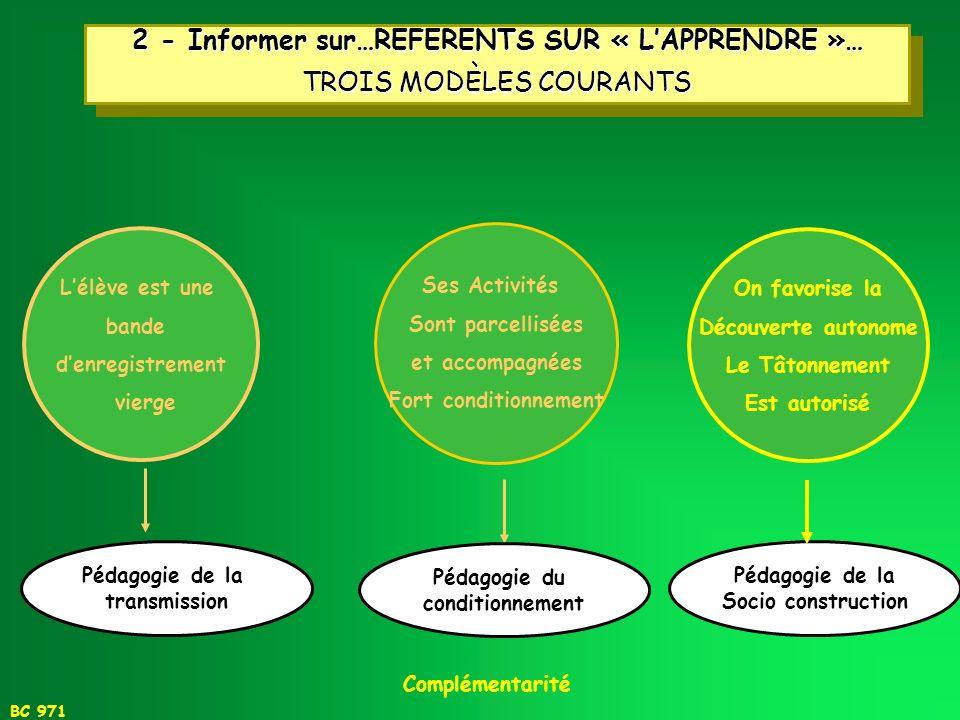 2 - Informer sur…REFERENTS SUR « L'APPRENDRE »…