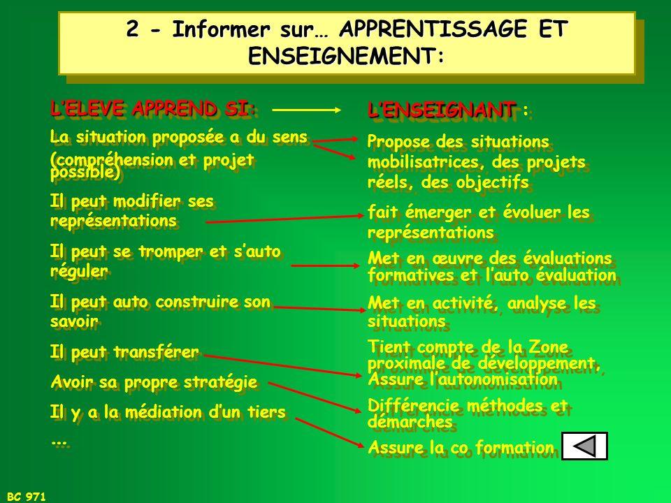 2 - Informer sur… APPRENTISSAGE ET ENSEIGNEMENT: