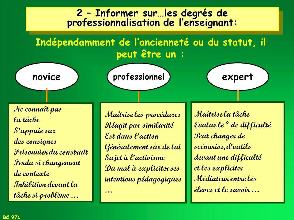 2 – Informer sur…les degrés de professionnalisation de l'enseignant: