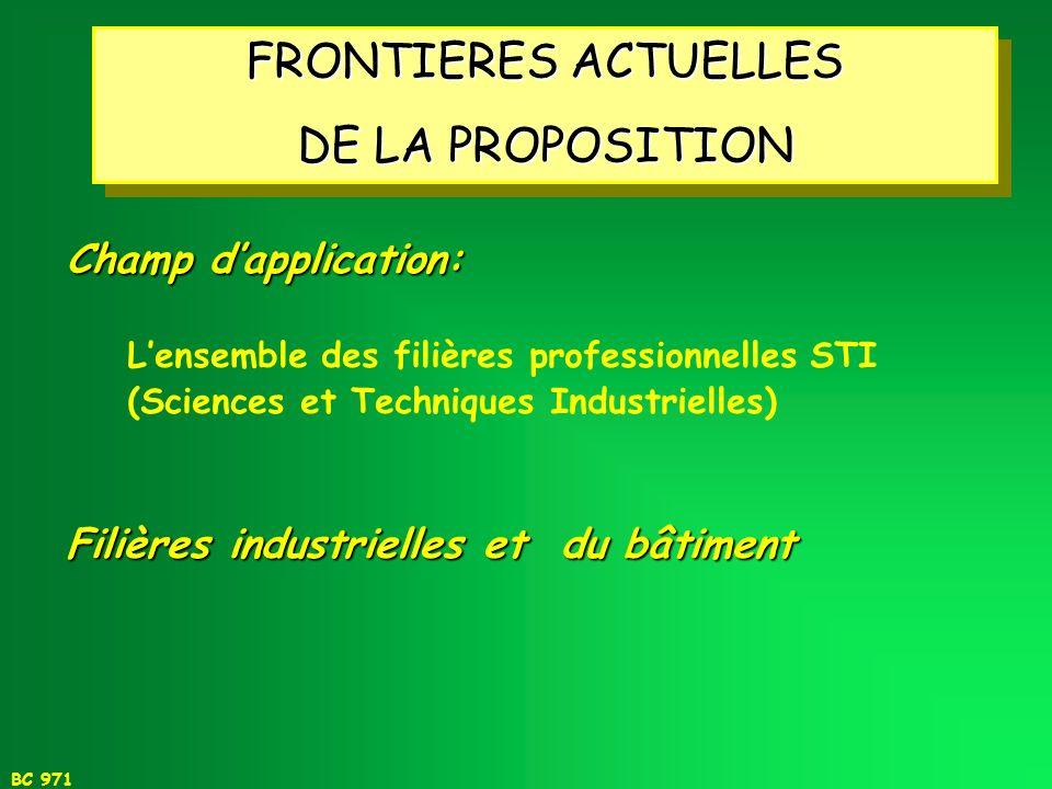FRONTIERES ACTUELLES DE LA PROPOSITION Champ d'application: