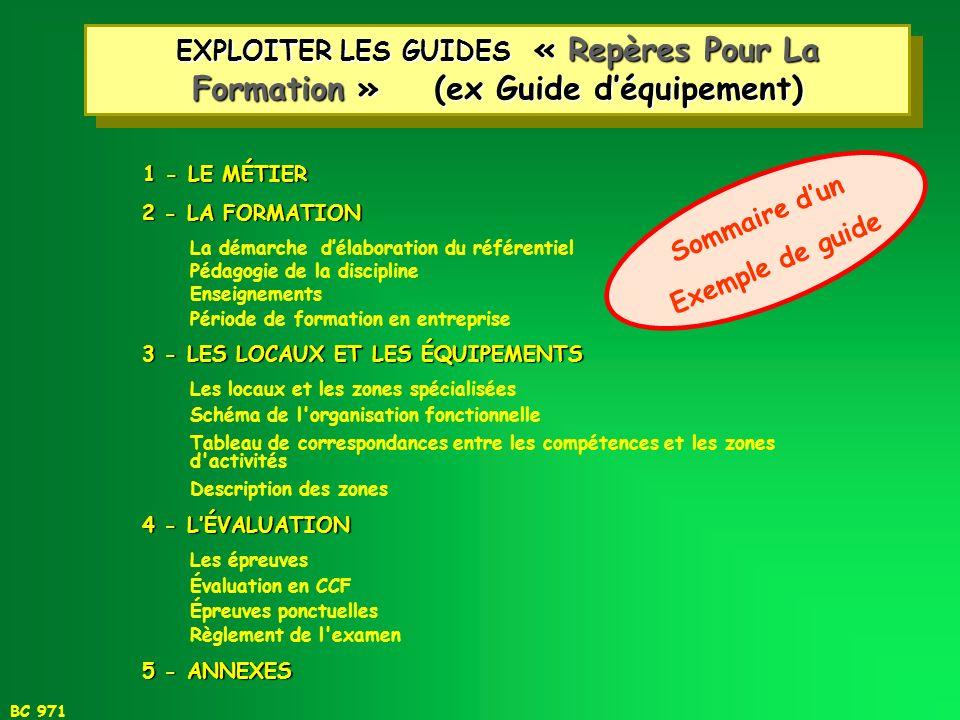 EXPLOITER LES GUIDES « Repères Pour La Formation » (ex Guide d'équipement)