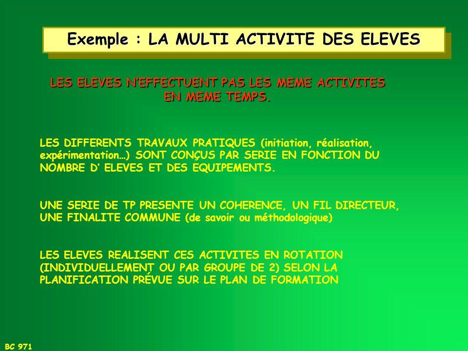 Exemple : LA MULTI ACTIVITE DES ELEVES