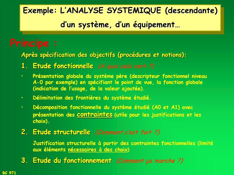 Principe : Exemple: L'ANALYSE SYSTEMIQUE (descendante)