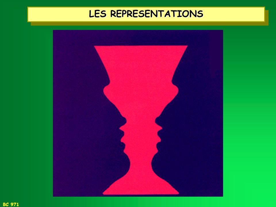 LES REPRESENTATIONS
