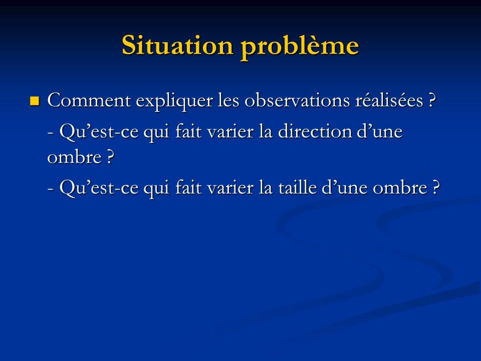 Situation problème Comment expliquer les observations réalisées
