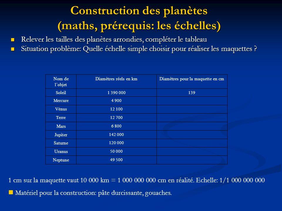 Construction des planètes (maths, prérequis: les échelles)