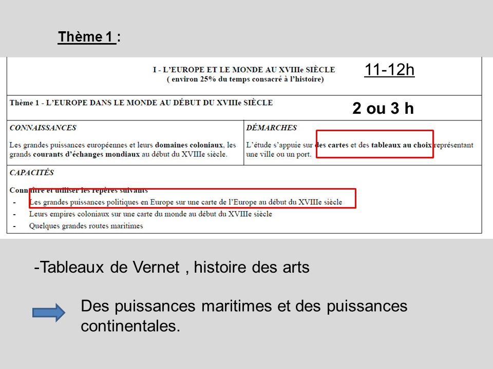 -Tableaux de Vernet , histoire des arts