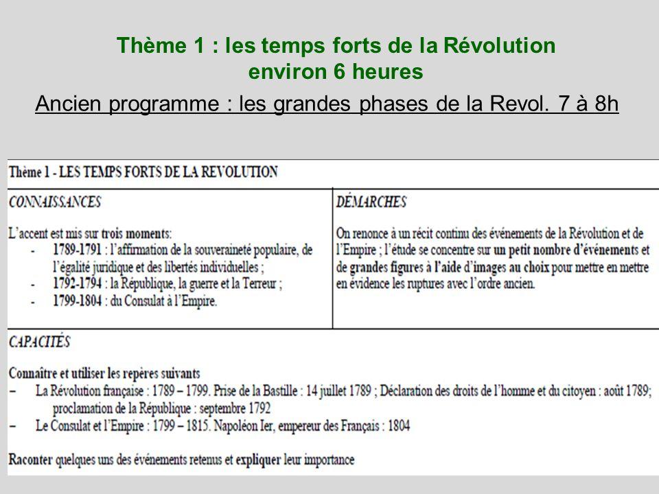 Thème 1 : les temps forts de la Révolution